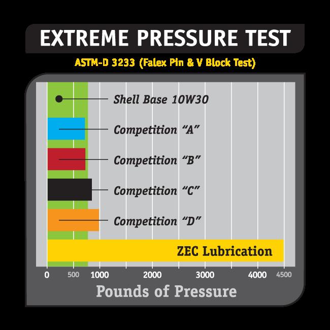 ExPressTest650